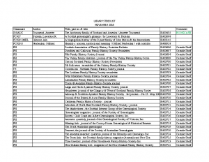 Library Stockist List